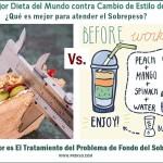 La mejor Dieta del Mundo contra Cambio de Estilo de Vida